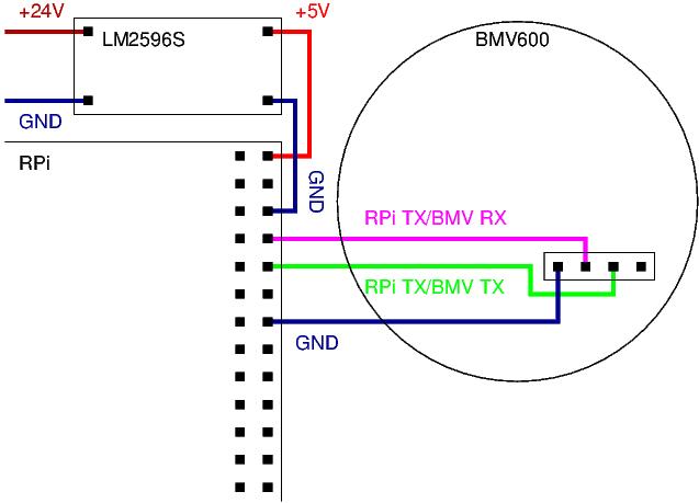 sdmo generator wiring diagram how does a microwave work diagram elsavadorla